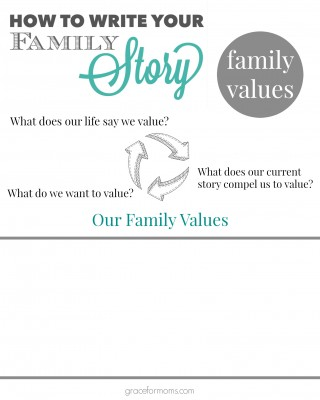 Family Values Worksheet